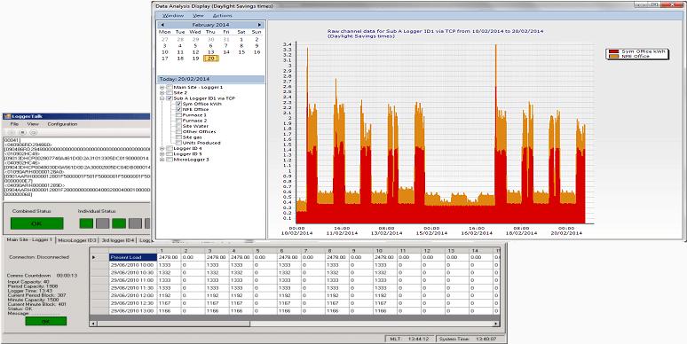 MicroAtlasEVO Smart Metering System Screen Shot