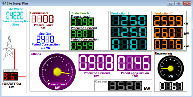 AtlasEVO Energy Dashboard Display Example