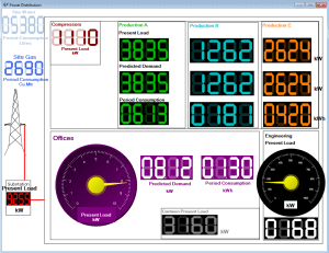 AtlasEVO Energy Dashboard Building Layout Example