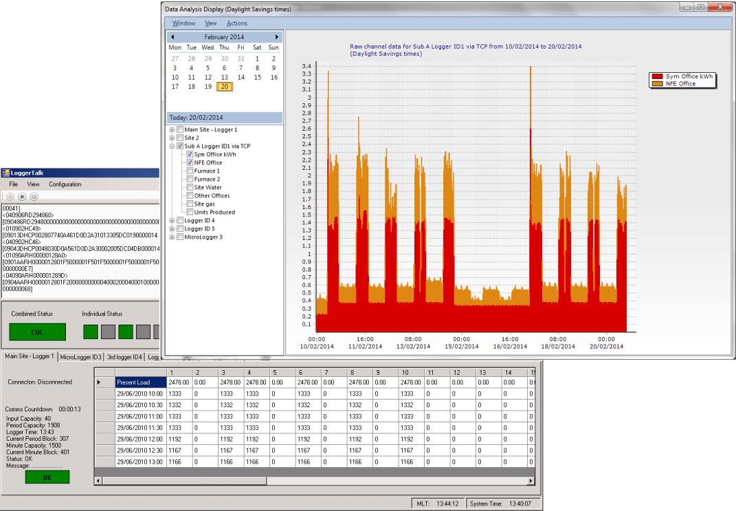 Demand Energy Monitoring Software : Energy management systems newfound ltd