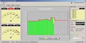 Load Control graph shows actual demand against Demand Side Management target level