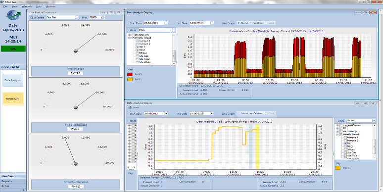 AtlasEVO Energy Management System Screen Shot