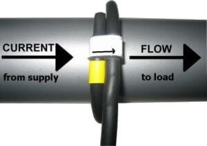 FlexiCoil orientation showing current flow direction