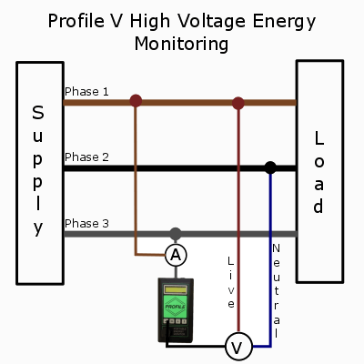 Illustration of High Voltage Energy Monitoring Two Wattmeter Method Connection