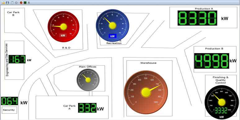 AtlasEVO Energy Dashboard