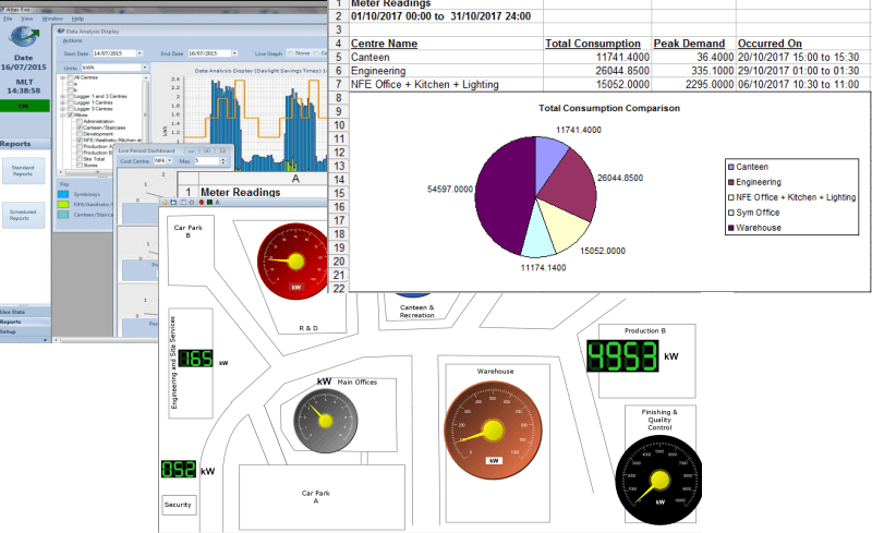 AtlasEVO Live Energy Monitoring Displays