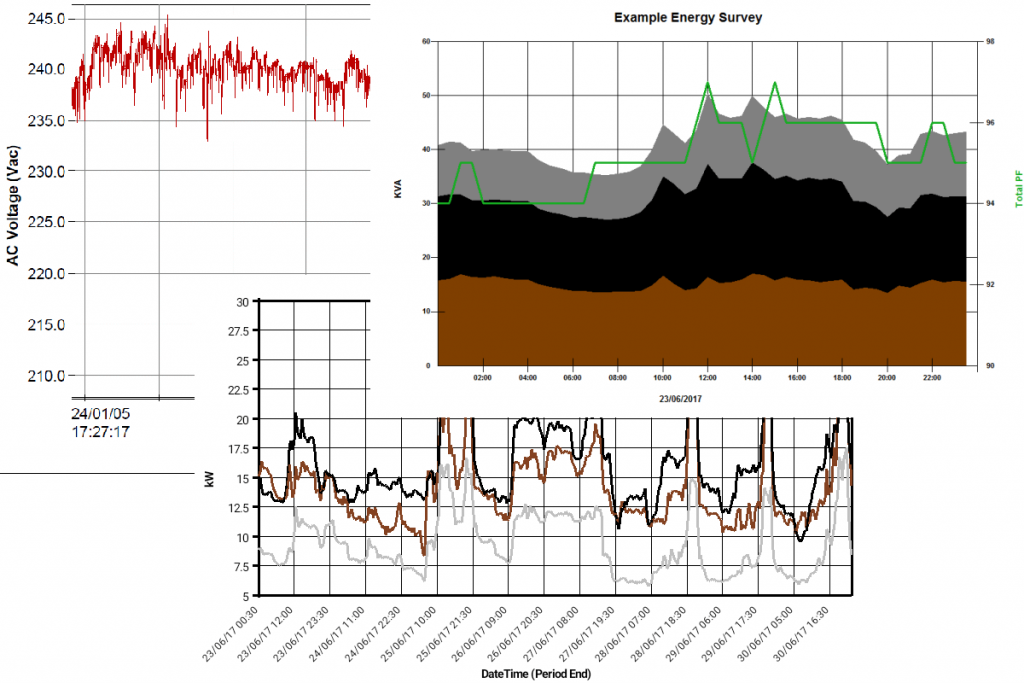 Portable energy recorder charts