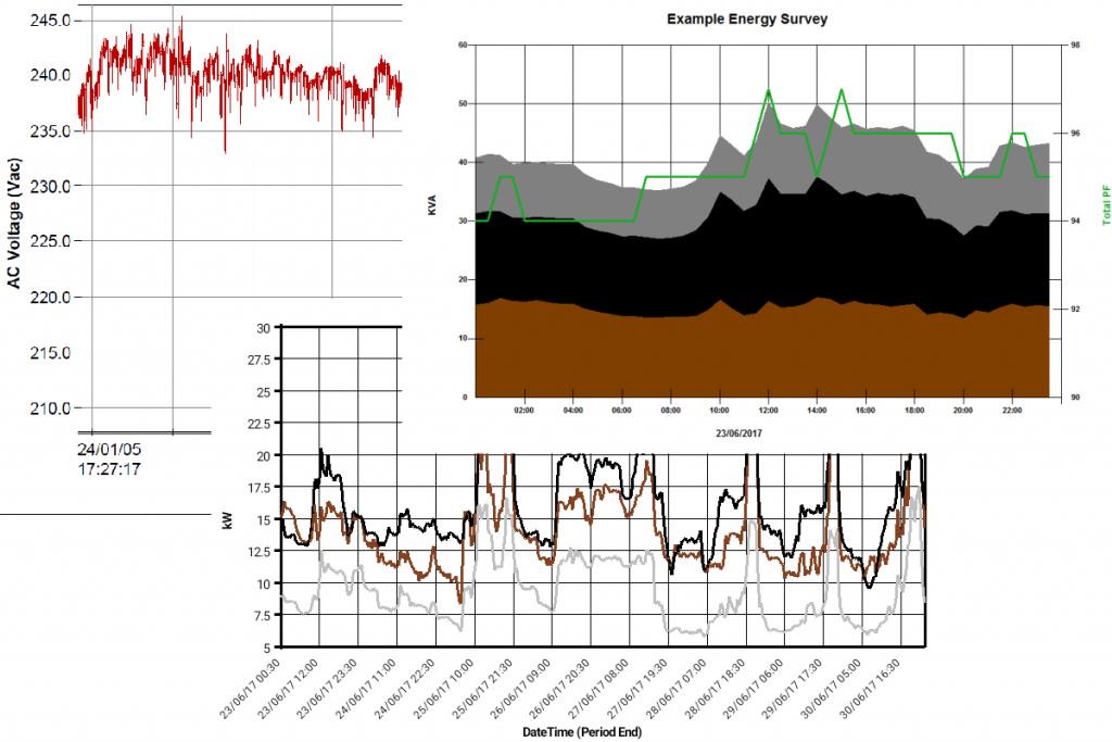 Portable energy recorder charts
