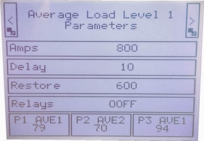 electrical load control level1 parameters