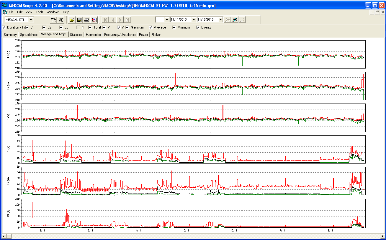 medcal st power quality graph 1