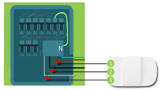 Home Energy Install ThreePhase